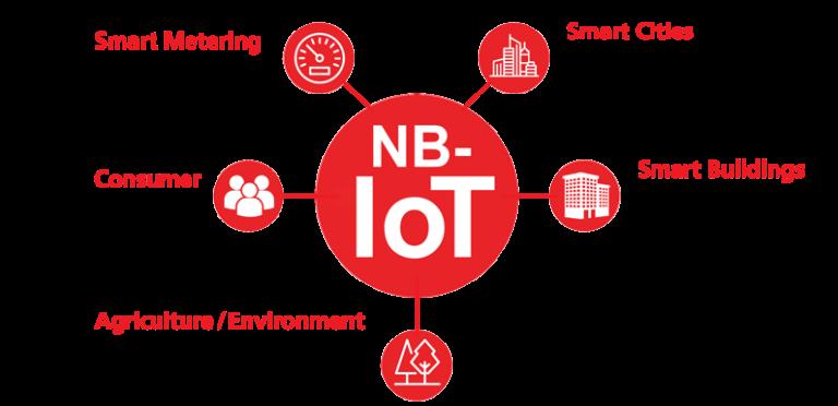 NB-IoT_applications_blog_post_0_0